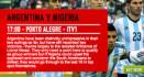 アルゼンチン対ナイジェリアの予想オッズ